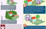 Как продать долю земельного участка — продажа доли в общей долевой собственности земельного участка