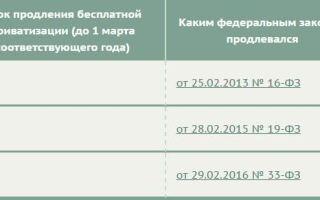 До какого года продлили бесплатную приватизацию квартиры, сроки приватизации жилья — когда заканчивается приватизация квартир в россии