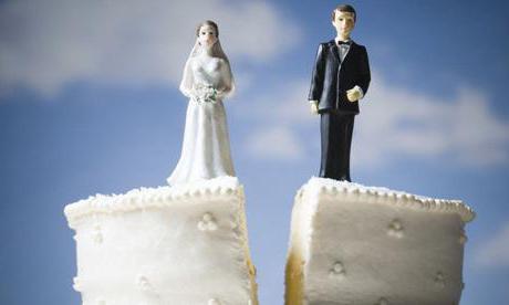 Можно ли и как развестись без согласия жены - процедура развода, если нет согласия жены - как получить развод без согласия супруги