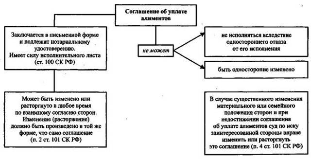 Как матери отказаться от алиментов на ребенка - добровольный отказ от алиментов (образец), как написать заявление об отказе алиментов