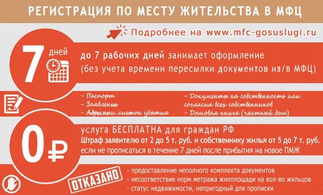 Прописка и выписка через МФЦ, как выписаться и прописаться одновременно через мфц