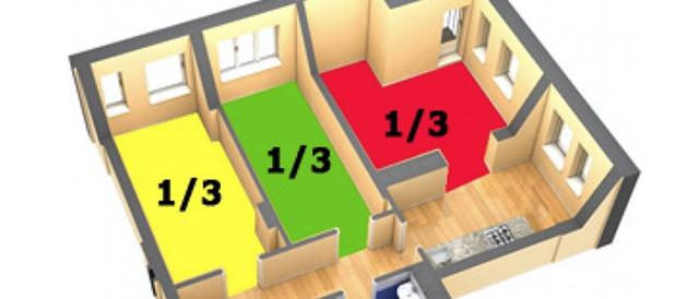 Как узнать есть ли доля в приватизированной квартире, как узнать какая доля в квартире принадлежит мне